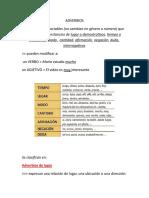 adverbios teoría.rtf