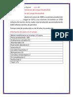 Información DE POZOS Y PRODUCCION del campo Shushufindi