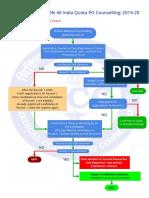 PGScheme2019.pdf