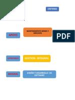 MATRIZ DE RIESGO Y OPORTUNIDADES DE DCA TECHNOLOGY 2019.xlsx