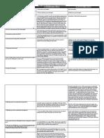 PGI-Testimonials-compiled-1