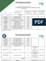 Lista Ape Contractate 15,10,2019