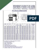 PGM CABLE GLAND.pdf