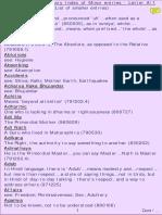 SahajVidya Subsidiary Index of Minor entries - Letter A-1