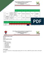 Program Kerja Ministry of Education 2019