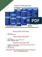 India Index.pdf