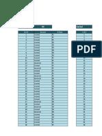 GMAT Prep Analysis Tool-V-2