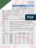 aceros resistencia.pdf