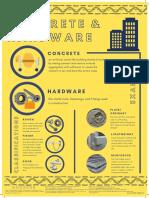Concrete and Hardware