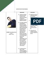 MATRIS DE DOFA FODA PERSONAL y DE EMPRESA - JESUS ALEJANDRO.docx