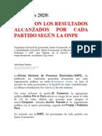 RESULTADOS ALCANZADOS POR CADA PARTIDO SEGÚN LA ONPE