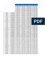 Datos SCE