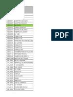 Asignación de Sitios_OYM_COSTA_Abr-2019.xlsx