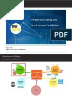 Mundo del big data_insfraestructura del big data