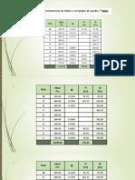 Solucion_PC_-_3_TA_-_TI_-_Seccion_D.pptx