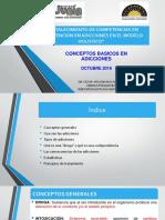 CONCEPTOS BASICOS DE ADICCIONES.pptx