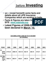 Why You Should Invest in LIC
