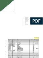 Actualizacion Costos Para Informacion a Directivos_revisado 20.12.19.ods