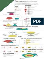 5d933f703be03_Radiografía del emprendedor  2019-versión WEB (1).pdf