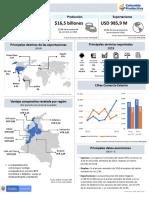 Infografia-BPO-29-11