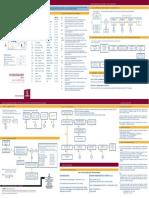 Air Cond TS Guide.pdf