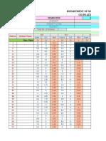 CO PO Attainment calculation KTU