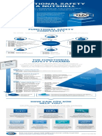 tuvsud-functional-safety-in-a-nutshell-infographic(2)