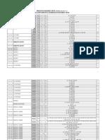 ZIARE literele P - Z ptr site.pdf