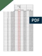 Amortisation Schedule(1)