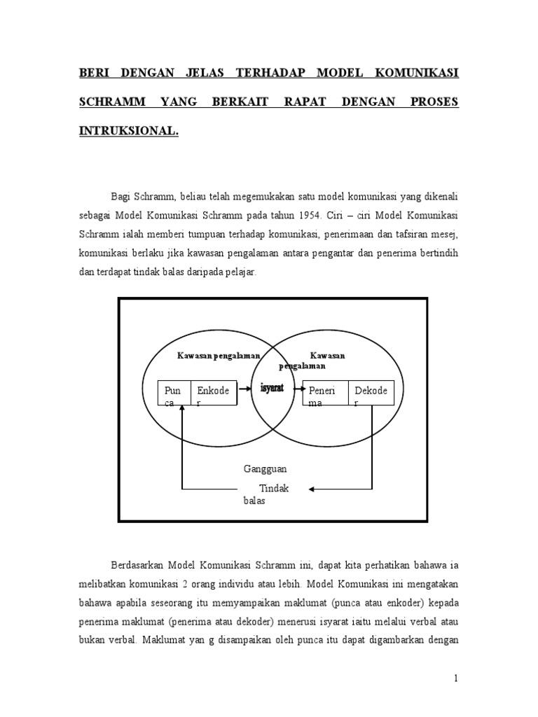 Model komunikasi schramm 1535447494v1 ccuart Choice Image