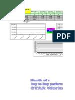 Kiln performance tracking tool.xls