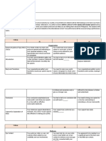 WORKSHEET FOR MAKING A RUBRIC