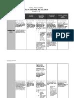 CIVPRO-Provisional-Remedies.pdf