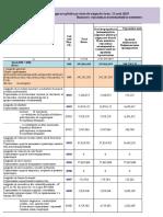 1-asigurare trim_ II 2019 site (3)