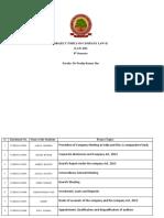 COMPANY LAW-2  PROJECT TOPICS, 2019