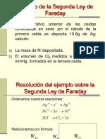 electroquimica2[1]diapositivas luis2