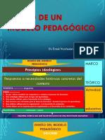 El Diseño Del Modelo Pedagógico