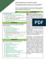 Cuadro Comparativo, Politicas de calidad.pdf