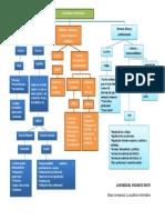 357092769-Mapa-conceptual-La-auditoria-informatica-docx.docx