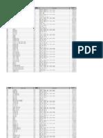 WorldwideCheckList.pdf