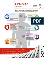 HBP Consequences Infographic Spanish UCM_493128
