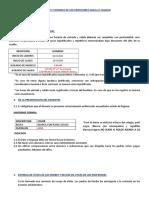 PRIMARIA FUNCIONES Y NORMAS