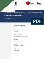 Tarea de Sociologia Cuadro comparativo de las características de los tipos de sociedad