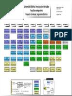 PENSUM INGELECTRICA 2009-2015-1.pdf