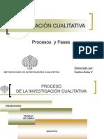 2._PROCESO_Y_FASES_DE_INVESTIGACI_N_CUALITATIVA_2
