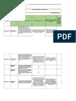 Formulación Plan de acción 2019