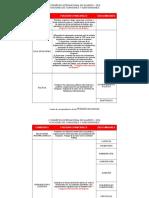 CONCEPTUALIZACIÓN COMISIONES (1).xls