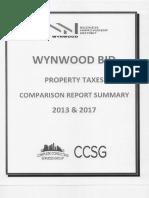 Wynwood Tax Increase