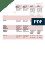 ap psych lesson plan week 20 f19