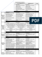 Checklist-2019.xlsx